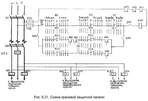 схема крановой защитной панели